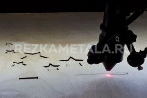 Лазерная резка металла в махачкале в Казани
